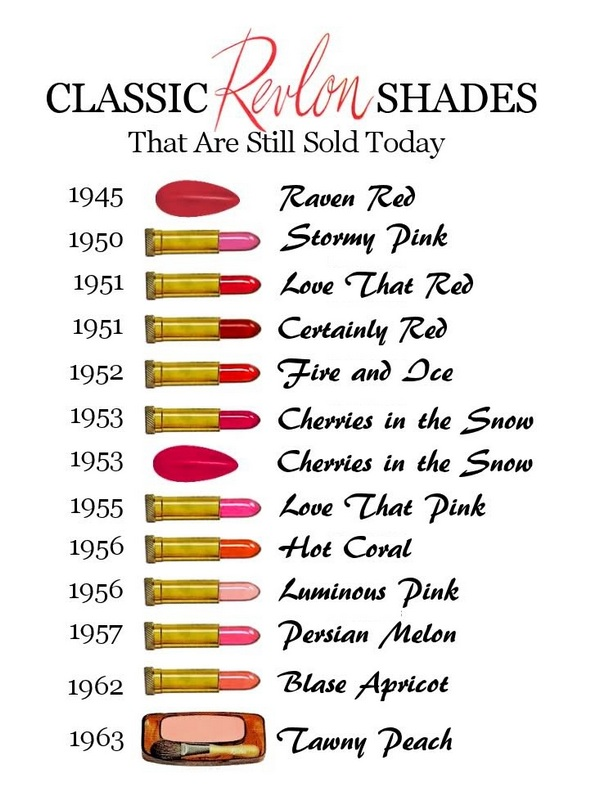 revlon vintage lipsticks that are still sold today poster